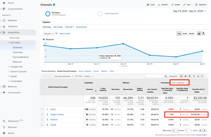 Channel-revenue-reporting-Hubspot-google-analtyics